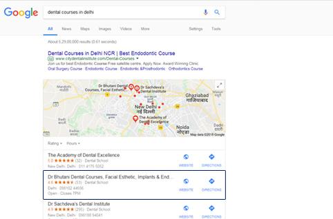 keyword research & analysis, keyword marketing, performance marketing, seo results